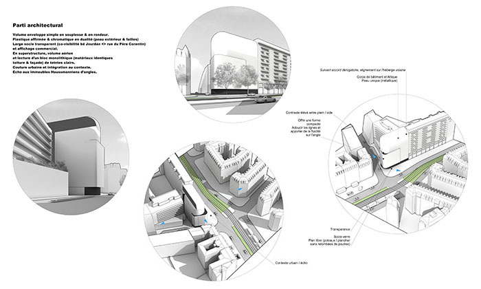 logements et commerce Paris 14